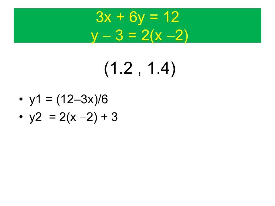 3x + 6y = 12 y  3 = 2(x  2) (1.2, 1.4) y1 = (12–3x)/6 y2 = 2(x  2) + 3