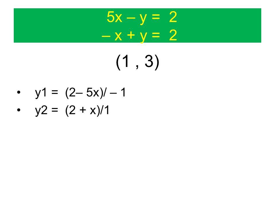5x – y = 2 – x + y = 2 (1, 3) y1 = (2– 5x)/ – 1 y2 = (2 + x)/1