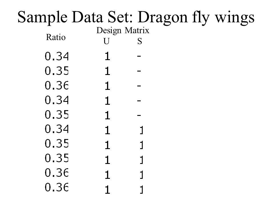 Sample Data Set: Dragon fly wings Ratio Design Matrix U S