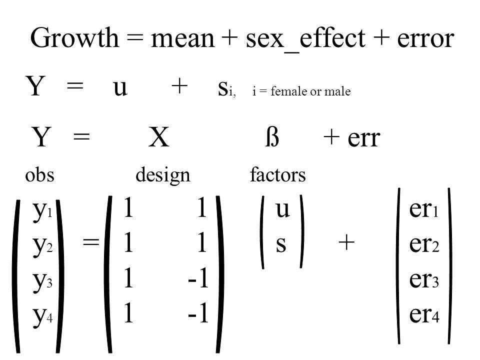 Growth = mean + sex_effect + error Y = u + s i, i = female or male Y = X ß + err obs design factors y 1 = 1 1 u er 1 y 2 = 1 1 s +er 2 y 3 = 1 -1 er 3 y 4 = 1 -1er 4