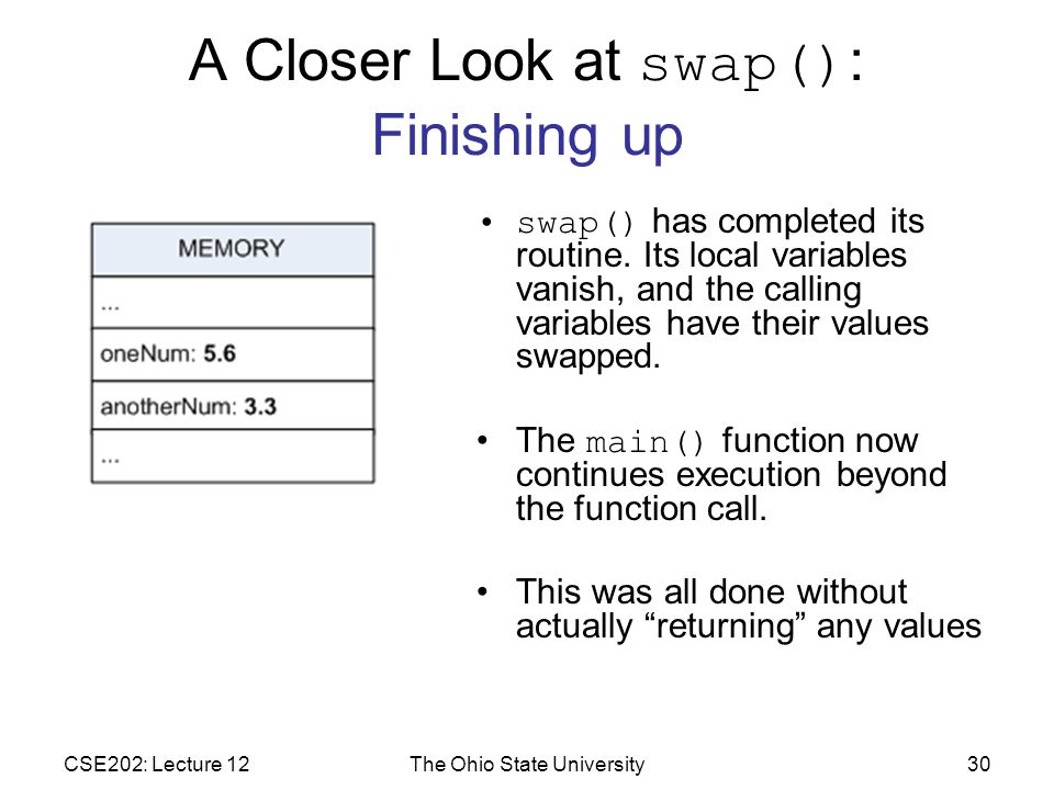 CSE202: Lecture 12The Ohio State University30 A Closer Look at swap() : Finishing up swap() has completed its routine.