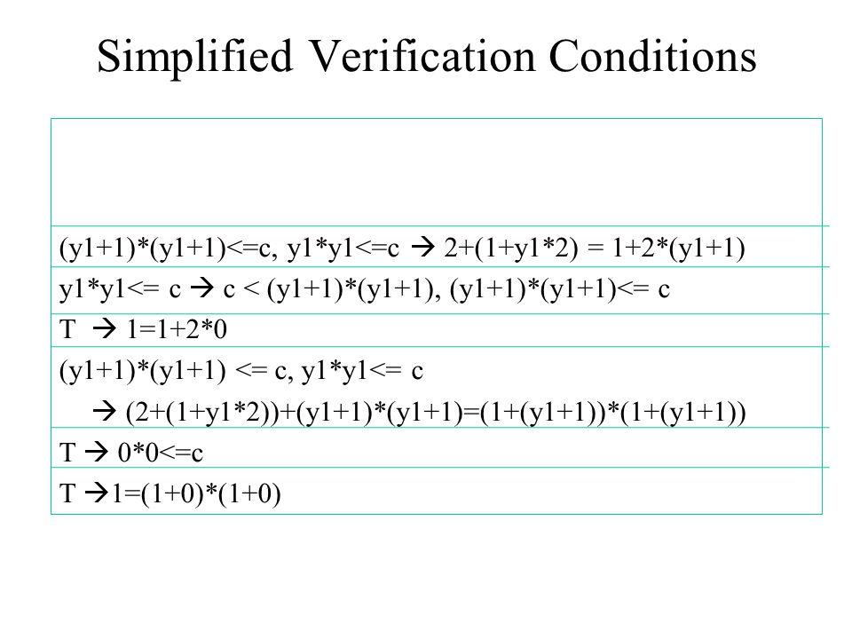 Simplified Verification Conditions (y1+1)*(y1+1)<=c, y1*y1<=c  2+(1+y1*2) = 1+2*(y1+1) y1*y1<= c  c < (y1+1)*(y1+1), (y1+1)*(y1+1)<= c T  1=1+2*0 (y1+1)*(y1+1) <= c, y1*y1<= c  (2+(1+y1*2))+(y1+1)*(y1+1)=(1+(y1+1))*(1+(y1+1)) T  0*0<=c T  1=(1+0)*(1+0)