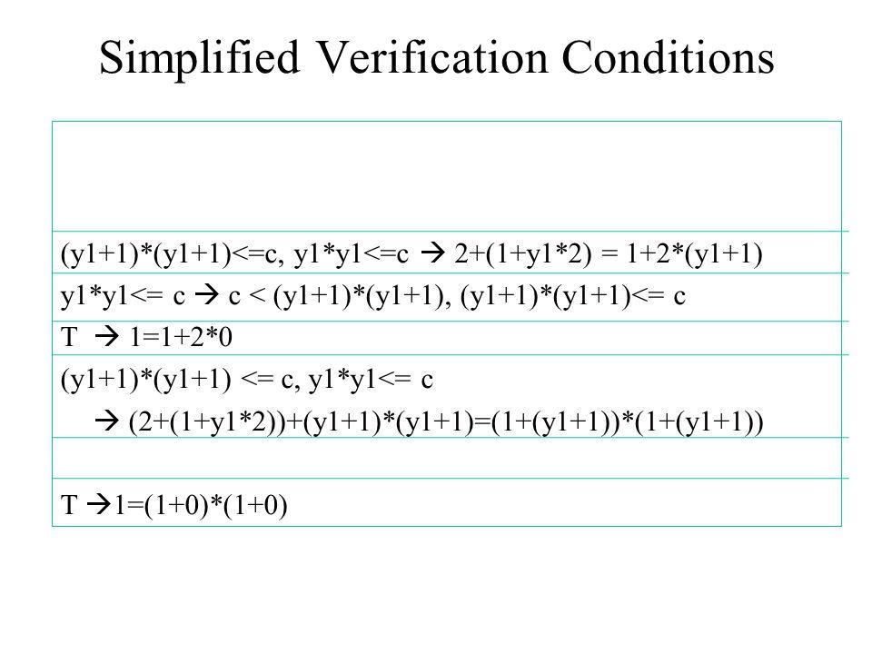 Simplified Verification Conditions (y1+1)*(y1+1)<=c, y1*y1<=c  2+(1+y1*2) = 1+2*(y1+1) y1*y1<= c  c < (y1+1)*(y1+1), (y1+1)*(y1+1)<= c T  1=1+2*0 (y1+1)*(y1+1) <= c, y1*y1<= c  (2+(1+y1*2))+(y1+1)*(y1+1)=(1+(y1+1))*(1+(y1+1)) T  1=(1+0)*(1+0)