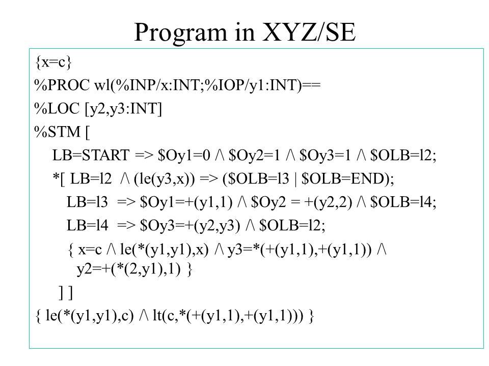 Program in XYZ/SE {x=c} %PROC wl(%INP/x:INT;%IOP/y1:INT)== %LOC [y2,y3:INT] %STM [ LB=START => $Oy1=0 /\ $Oy2=1 /\ $Oy3=1 /\ $OLB=l2; *[ LB=l2 /\ (le(y3,x)) => ($OLB=l3 | $OLB=END); LB=l3 => $Oy1=+(y1,1) /\ $Oy2 = +(y2,2) /\ $OLB=l4; LB=l4 => $Oy3=+(y2,y3) /\ $OLB=l2; { x=c /\ le(*(y1,y1),x) /\ y3=*(+(y1,1),+(y1,1)) /\ y2=+(*(2,y1),1) } ] { le(*(y1,y1),c) /\ lt(c,*(+(y1,1),+(y1,1))) }