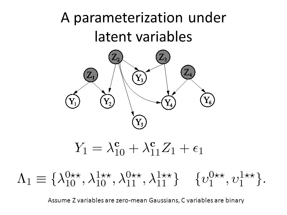 A parameterization under latent variables Assume Z variables are zero-mean Gaussians, C variables are binary