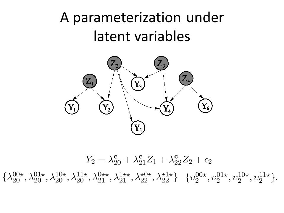 A parameterization under latent variables