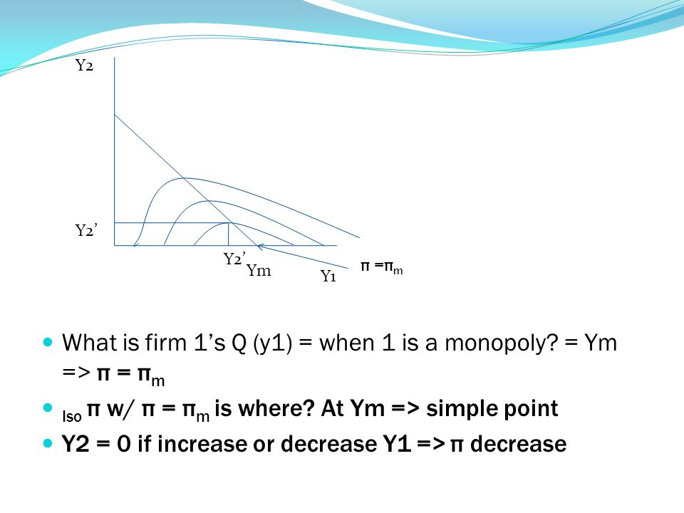 What is firm 1's Q (y1) = when 1 is a monopoly. = Ym =>  =  m Iso  w/  =  m is where.