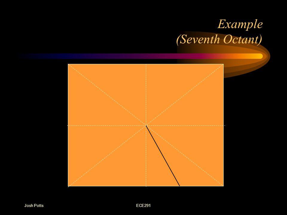 Josh PottsECE291 Example (Seventh Octant)