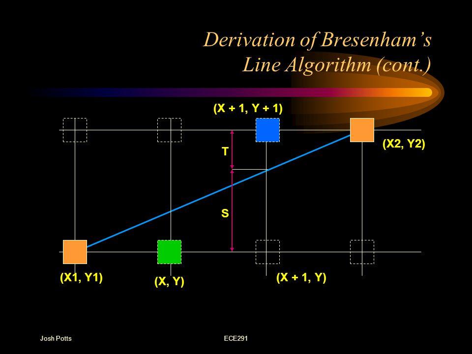 Josh PottsECE291 Derivation of Bresenham's Line Algorithm (cont.) (X1, Y1) (X2, Y2) (X + 1, Y) (X + 1, Y + 1) T S (X, Y)