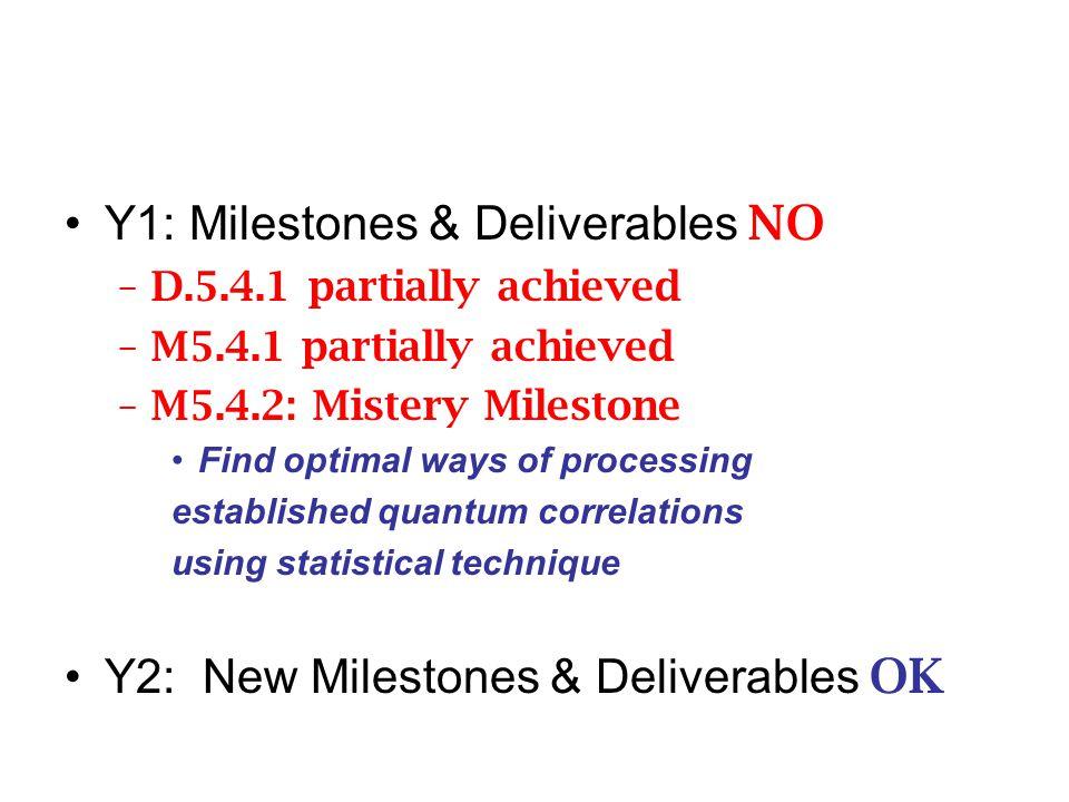 Y1: Milestones & Deliverables NO –D.5.4.1 partially achieved –M5.4.1 partially achieved –M5.4.2: Mistery Milestone Find optimal ways of processing established quantum correlations using statistical technique Y2: New Milestones & Deliverables OK