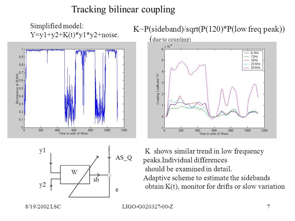 8/19/2002 LSCLIGO-G020327-00-Z7 Tracking bilinear coupling Simplified model: Y=y1+y2+K(t)*y1*y2+noise. K~P(sideband)/sqrt(P(120)*P(low freq peak)) ( d