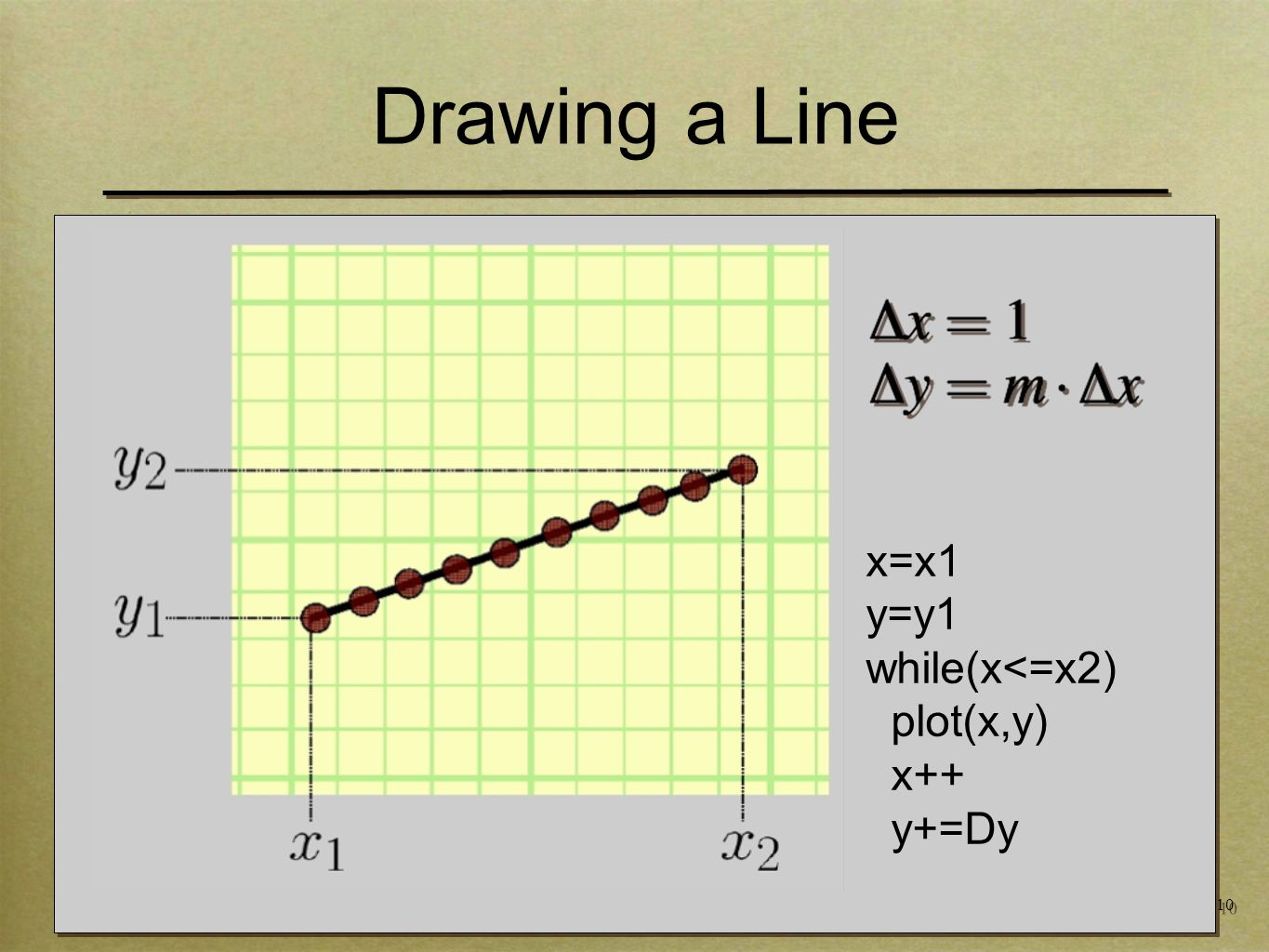 10 Drawing a Line x=x1 y=y1 while(x<=x2) plot(x,y) x++ y+=Dy