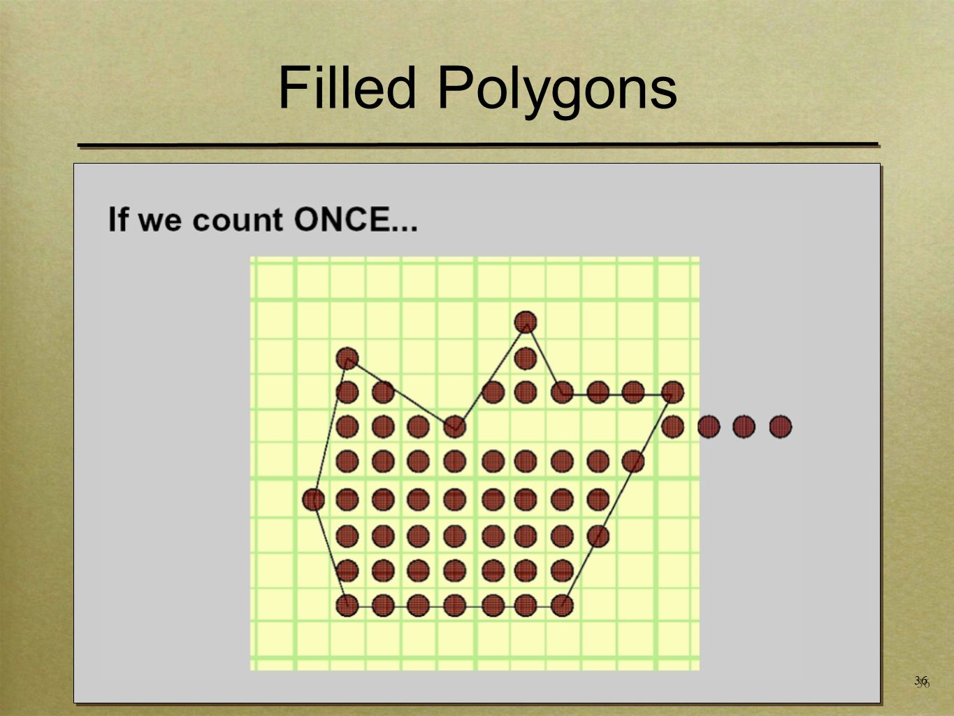 36 Filled Polygons