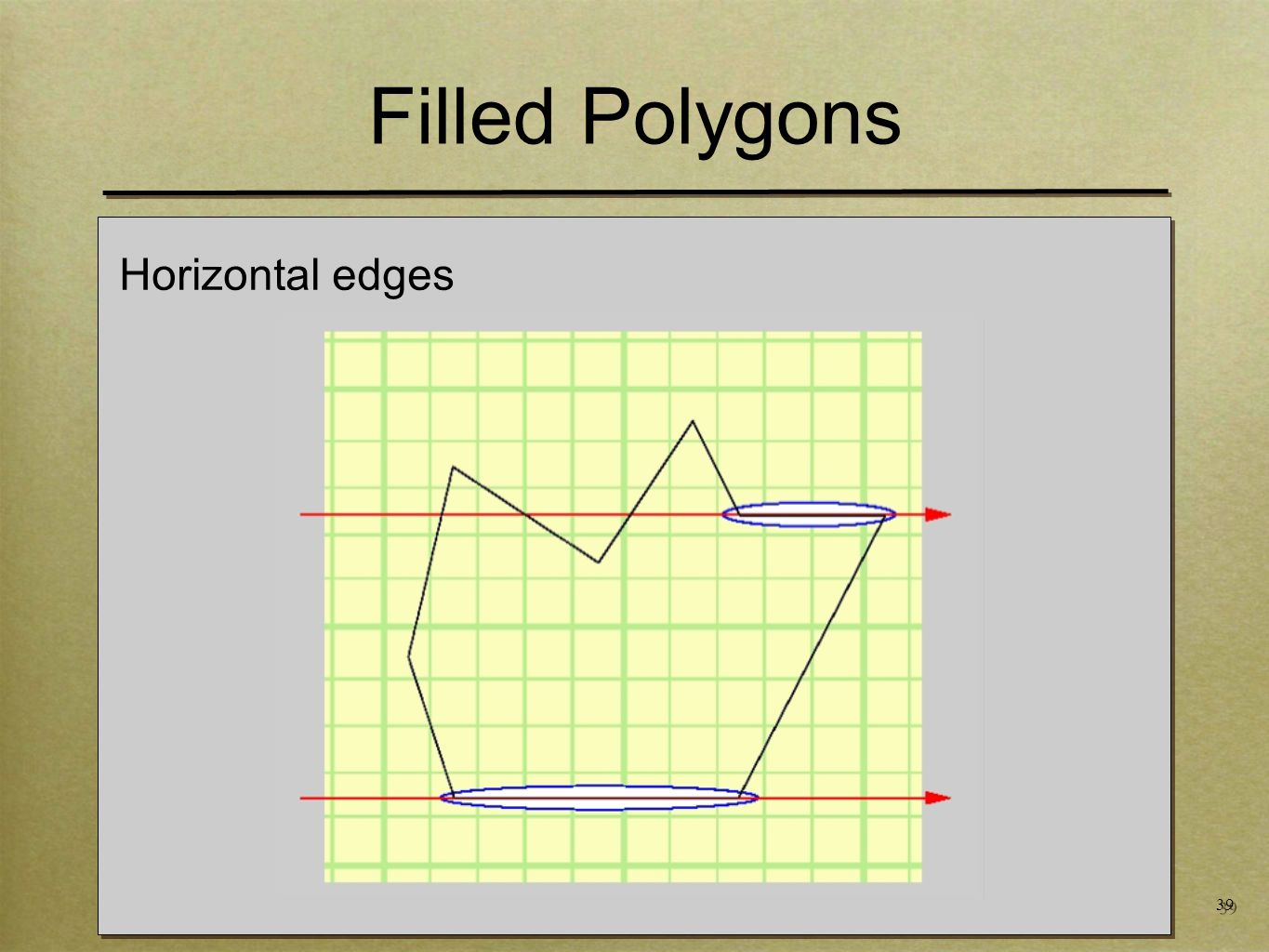 39 Filled Polygons Horizontal edges