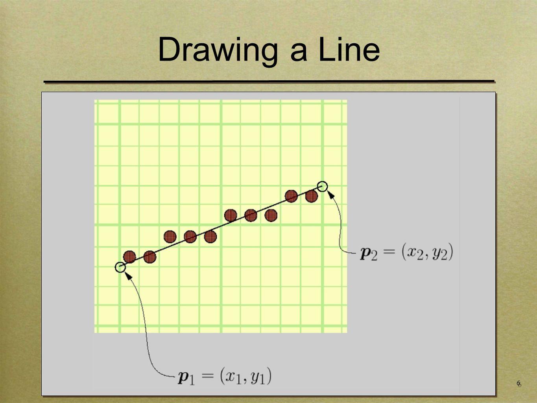17 Drawing a Line void drawLine-Error4(int x1,x2, int y1,y2) int x = x1 int y = y1 float e = -0.5*(x2-x1) // was -0.5 while (x <= x2) setPixel(x,y,PIXEL_ON) x += 1 e += y2-y1 // was /(x2-x1) if (e >= 0.0) // no change y+=1 e-=(x2-x1) // was 0.0