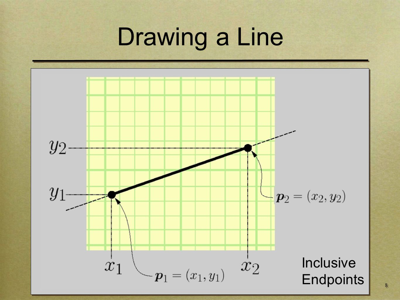 8 Drawing a Line Inclusive Endpoints