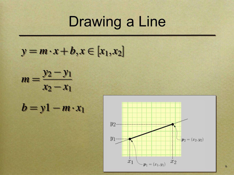 10 Drawing a Line x=x1 y=y1 while(x<=x2) plot(x,y) x++ y+=Dy