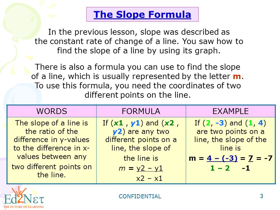 CONFIDENTIAL 4 1) Find the slope of the line that contains (4, -2) and (-1, 2).