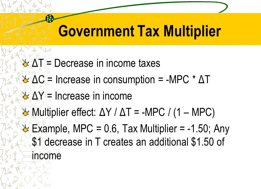 Government Tax Multiplier ΔT = Decrease in income taxes ΔC = Increase in consumption = -MPC * ΔT ΔY = Increase in income Multiplier effect: ΔY / ΔT =