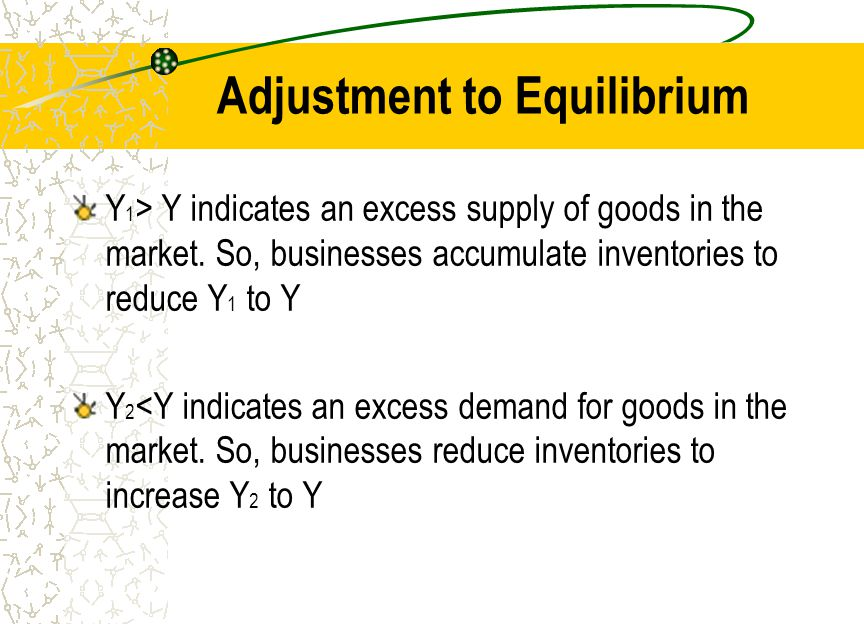 Adjustment to Equilibrium Y 1 > Y indicates an excess supply of goods in the market. So, businesses accumulate inventories to reduce Y 1 to Y Y 2 <Y i