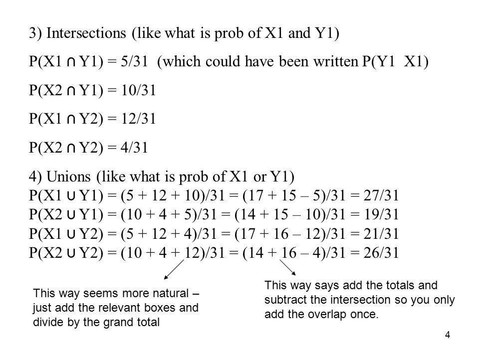 4 3) Intersections (like what is prob of X1 and Y1) P(X1 ⋂ Y1) = 5/31 (which could have been written P(Y1 X1) P(X2 ⋂ Y1) = 10/31 P(X1 ⋂ Y2) = 12/31 P(X2 ⋂ Y2) = 4/31 4) Unions (like what is prob of X1 or Y1) P(X1 ⋃ Y1) = (5 + 12 + 10)/31 = (17 + 15 – 5)/31 = 27/31 P(X2 ⋃ Y1) = (10 + 4 + 5)/31 = (14 + 15 – 10)/31 = 19/31 P(X1 ⋃ Y2) = (5 + 12 + 4)/31 = (17 + 16 – 12)/31 = 21/31 P(X2 ⋃ Y2) = (10 + 4 + 12)/31 = (14 + 16 – 4)/31 = 26/31 This way seems more natural – just add the relevant boxes and divide by the grand total This way says add the totals and subtract the intersection so you only add the overlap once.