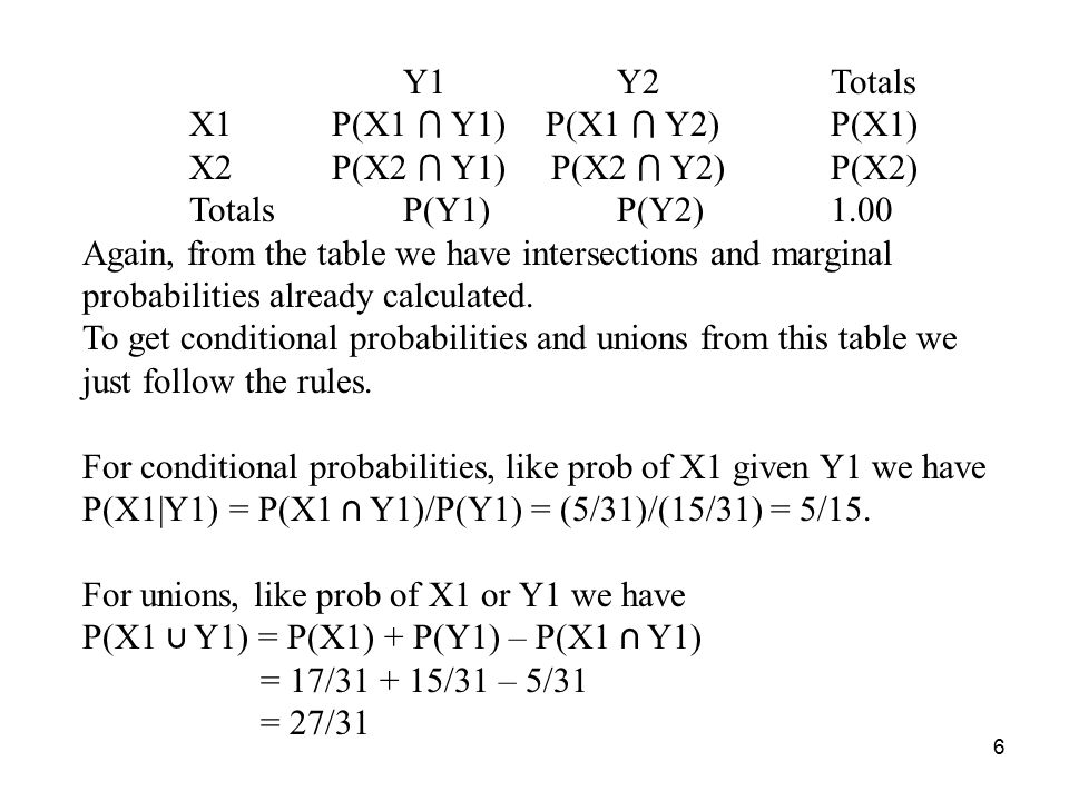 7 Notice on slide 5 that, for example, in the Y2 column 12/31 + 4/31 = 16/31.