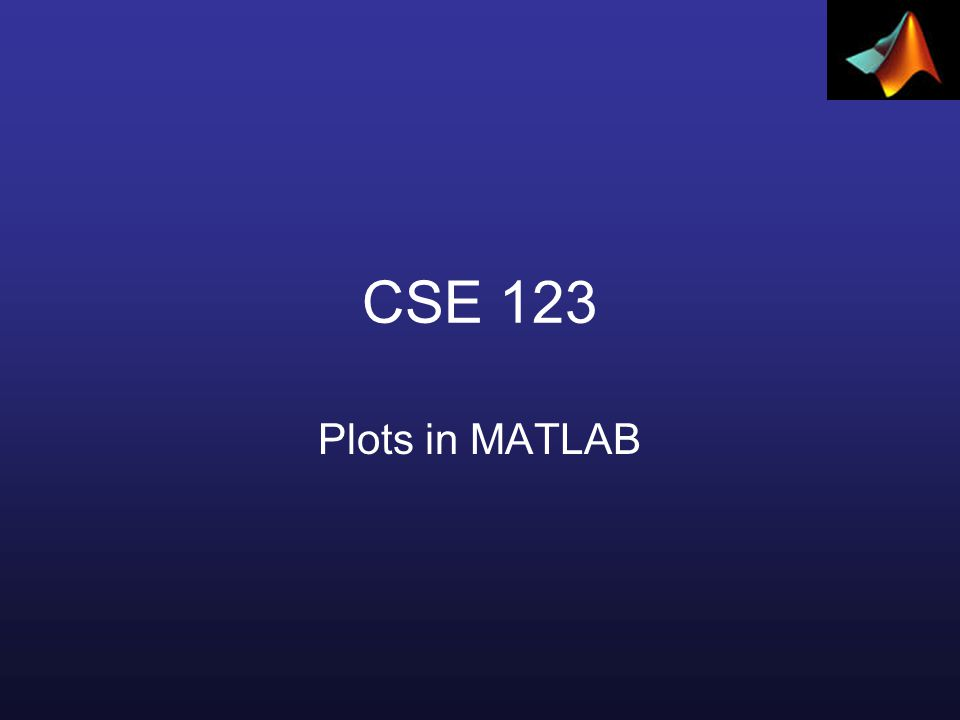 CSE 123 Plots in MATLAB