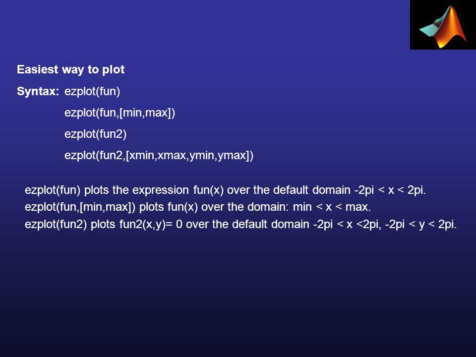 Plot features: xlabel, ylabel, title, grid x=1:50; y1=cos(x*pi/10); y2=sin(x*pi/10); plot(x,y1,x,y2) xlabel('x'); ylabel('y'); title('Example') grid on text(15,0.8,'y1') text(20,-0.2,'y2') Plot features: text and legend legend('y1','y2')