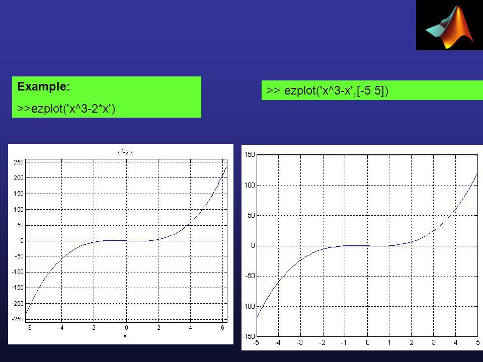 Example: >>ezplot('x^3-2*x') >> ezplot('x^3-x',[-5 5])