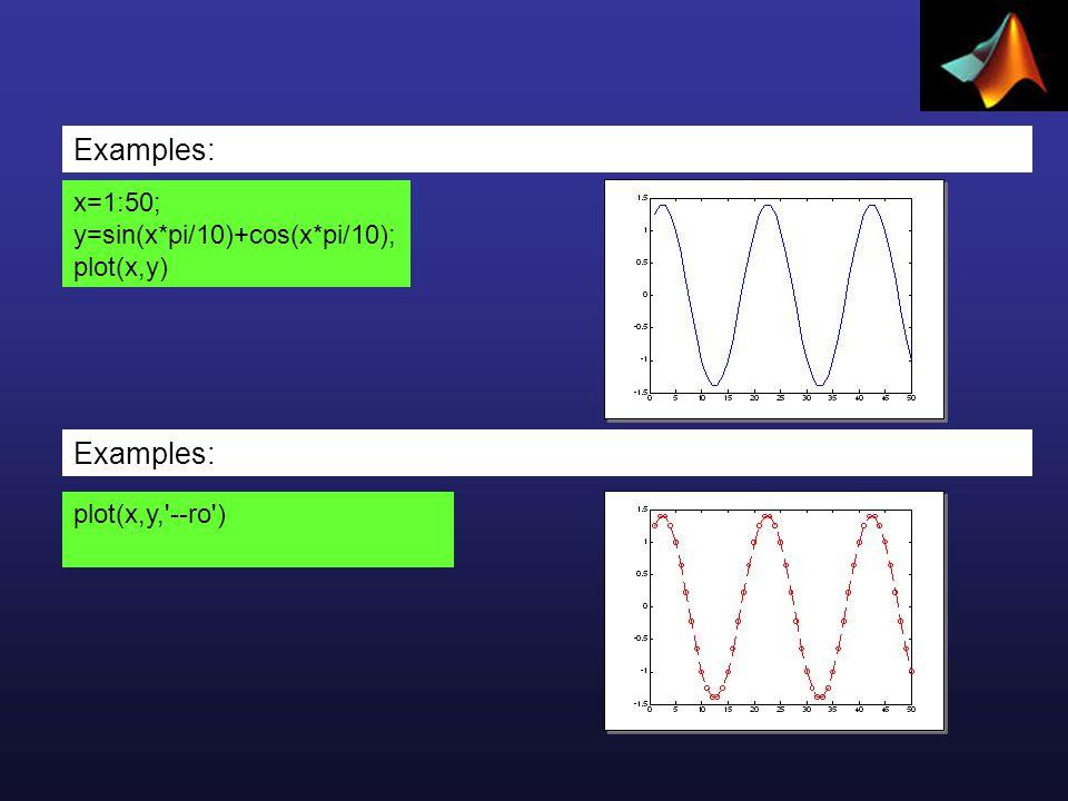 Examples: x=1:50; y=sin(x*pi/10)+cos(x*pi/10); plot(x,y) plot(x,y, --ro ) Examples: