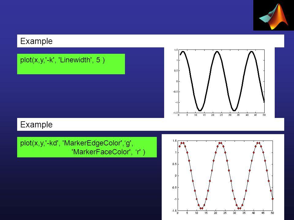 Logarithmic Plots Example: plot y=e 2x >> x=0:0.1:10; >> y=exp(2.*x); >>plot(x,y) >> semilogy(x,y)
