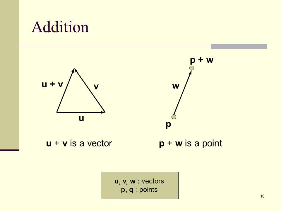 10 Addition u v u + v p p + w u + v is a vectorp + w is a point w u, v, w : vectors p, q : points