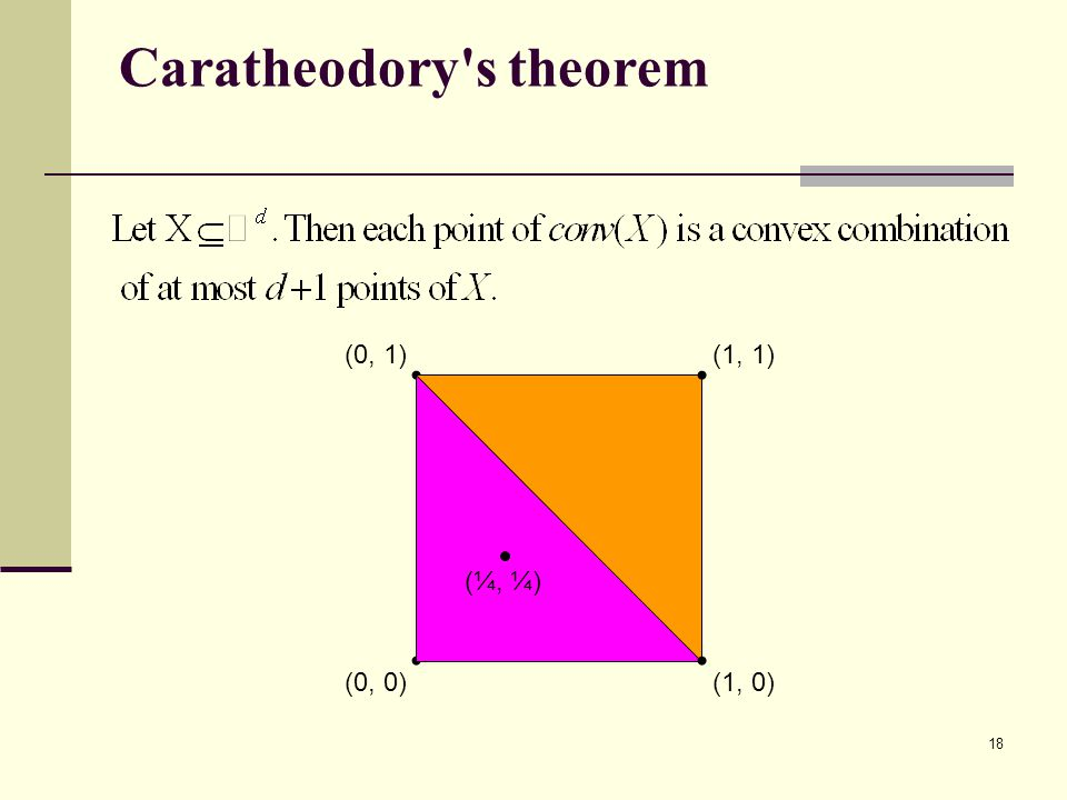 18 Caratheodory s theorem (0, 1)(1, 1) (1, 0)(0, 0) (¼, ¼)