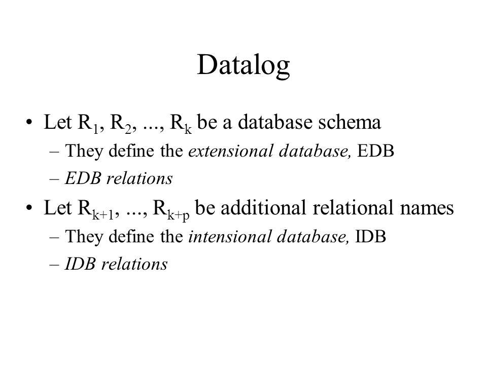 Datalog Let R 1, R 2,..., R k be a database schema –They define the extensional database, EDB –EDB relations Let R k+1,..., R k+p be additional relational names –They define the intensional database, IDB –IDB relations