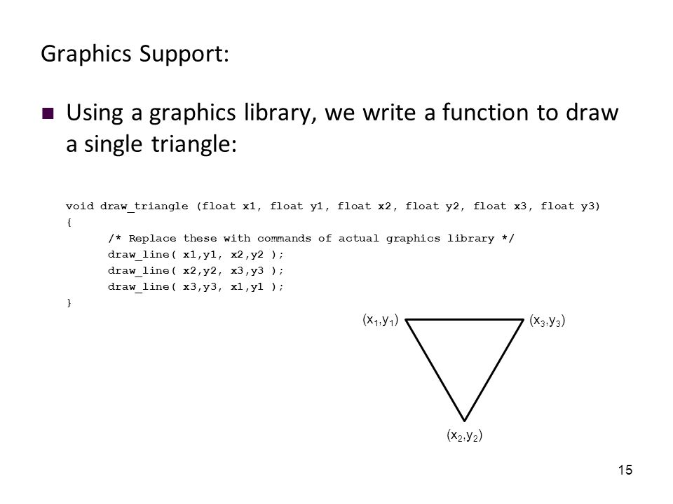 15 Graphics Support: Using a graphics library, we write a function to draw a single triangle: void draw_triangle (float x1, float y1, float x2, float y2, float x3, float y3) { /* Replace these with commands of actual graphics library */ draw_line( x1,y1, x2,y2 ); draw_line( x2,y2, x3,y3 ); draw_line( x3,y3, x1,y1 ); } (x 1,y 1 ) (x 2,y 2 ) (x 3,y 3 )