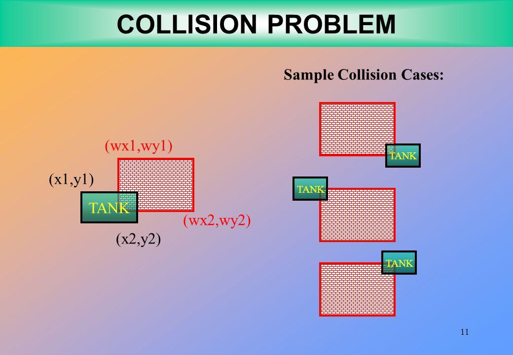 11 COLLISION PROBLEM (wx1,wy1) (wx2,wy2) (x1,y1) (x2,y2) TANK Sample Collision Cases: