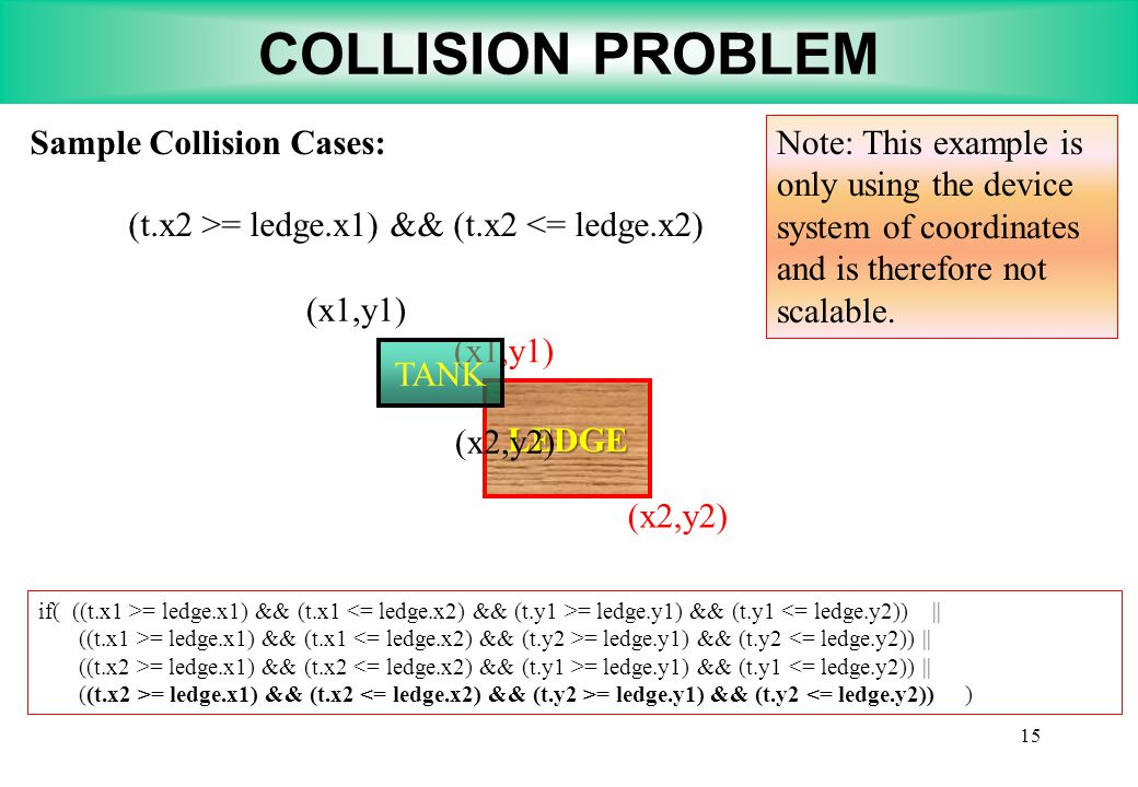 15 COLLISION PROBLEM Sample Collision Cases: (t.x2 >= ledge.x1) && (t.x2 <= ledge.x2) if( ((t.x1 >= ledge.x1) && (t.x1 = ledge.y1) && (t.y1 <= ledge.y2)) || ((t.x1 >= ledge.x1) && (t.x1 = ledge.y1) && (t.y2 <= ledge.y2)) || ((t.x2 >= ledge.x1) && (t.x2 = ledge.y1) && (t.y1 <= ledge.y2)) || ((t.x2 >= ledge.x1) && (t.x2 = ledge.y1) && (t.y2 <= ledge.y2)) ) LEDGE (x1,y1) (x2,y2) (x1,y1) (x2,y2) TANK Note: This example is only using the device system of coordinates and is therefore not scalable.