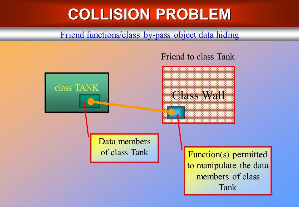 6 COLLISION PROBLEM Friend functions/class by-pass object data hiding Class Wall class TANK Friend to class Tank Function(s) permitted to manipulate the data members of class Tank Data members of class Tank
