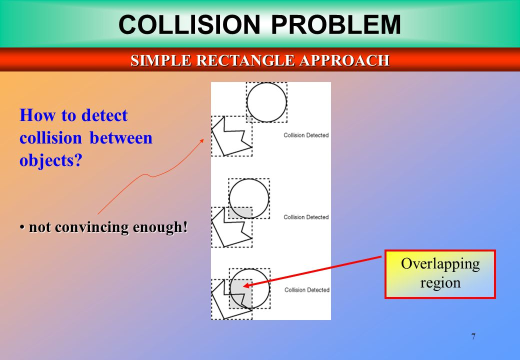 7 COLLISION PROBLEM How to detect collision between objects.