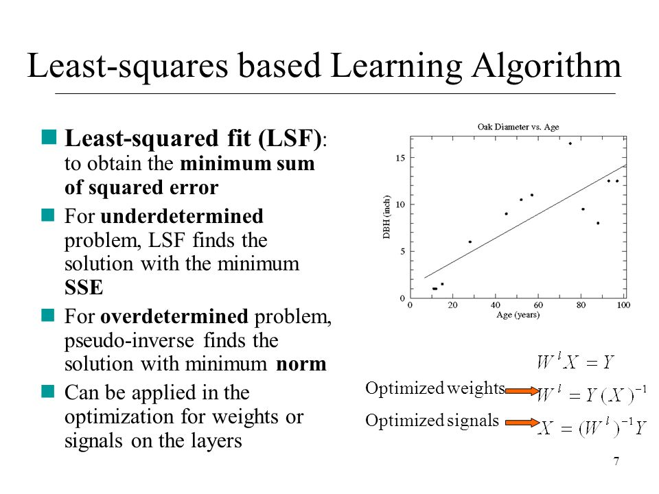 7 Least-squares based Learning Algorithm Least-squared fit (LSF) : to obtain the minimum sum of squared error For underdetermined problem, LSF finds t