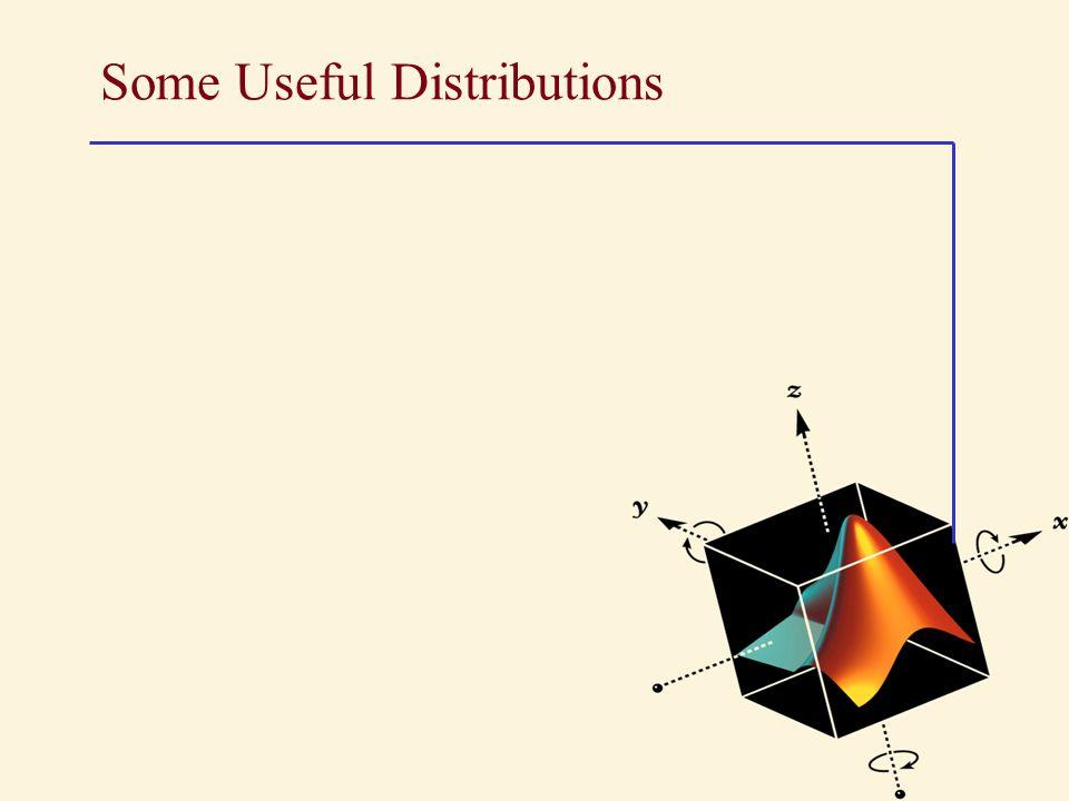 Some Useful Distributions