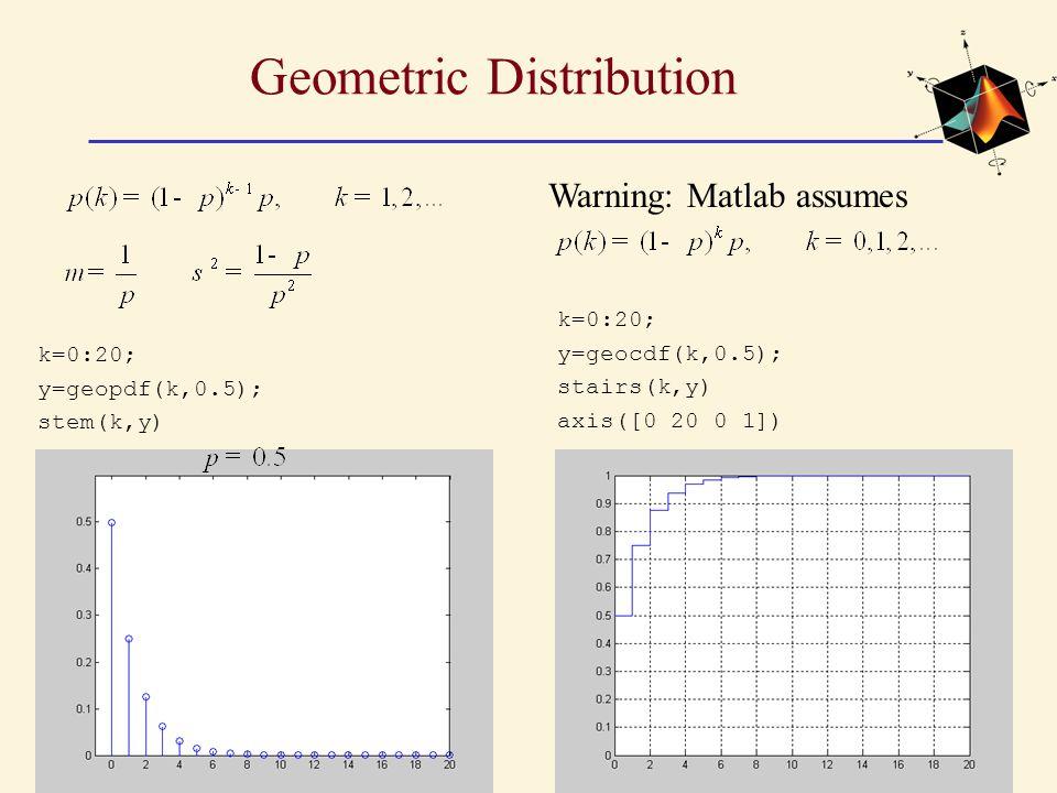 Geometric Distribution k=0:20; y=geopdf(k,0.5); stem(k,y) k=0:20; y=geocdf(k,0.5); stairs(k,y) axis([0 20 0 1]) Warning: Matlab assumes