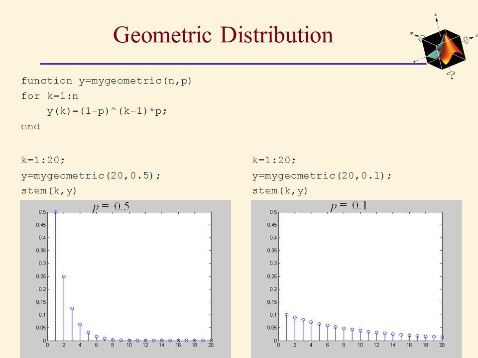 Geometric Distribution k=1:20; y=mygeometric(20,0.5); stem(k,y) k=1:20; y=mygeometric(20,0.1); stem(k,y) function y=mygeometric(n,p) for k=1:n y(k)=(1-p)^(k-1)*p; end