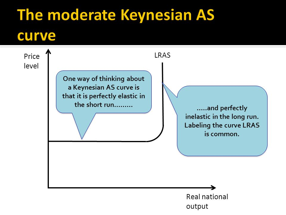 Real national output LRAS Price level One way of thinking about a Keynesian AS curve is that it is perfectly elastic in the short run……… …..and perfectly inelastic in the long run.