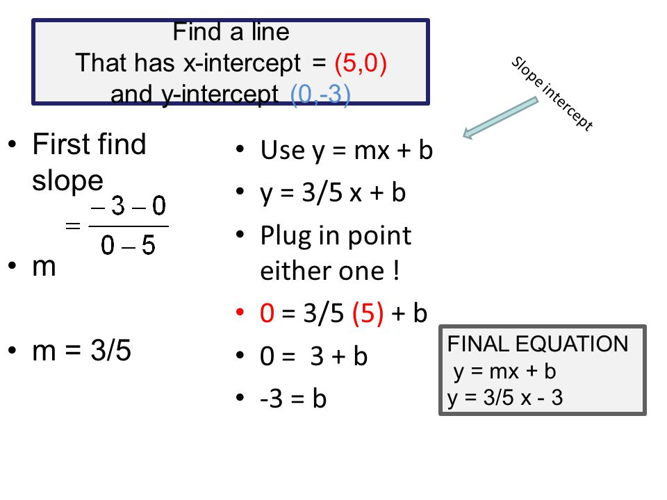 Find a line That has x-intercept = (5,0) and y-intercept (0,-3) Use y = mx + b y = 3/5 x + b Plug in point either one ! 0 = 3/5 (5) + b 0 = 3 + b -3 =