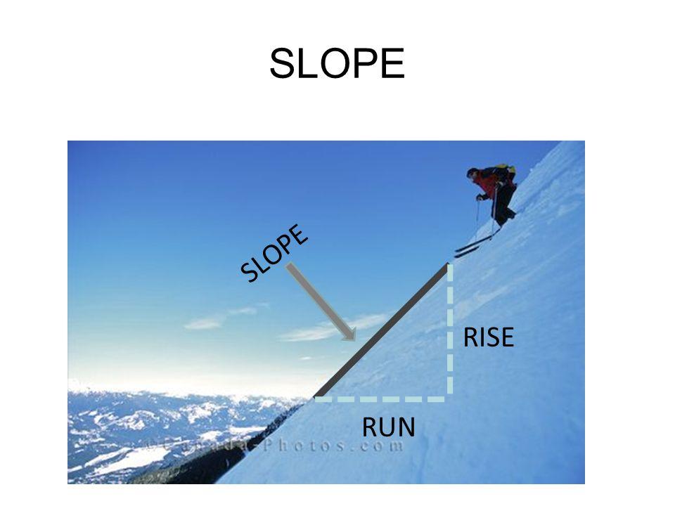 SLOPE RISE RUN SLOPE