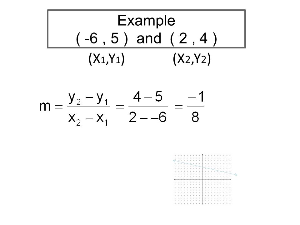 Example ( -6, 5 ) and ( 2, 4 ) (X 1,Y 1 ) (X 2,Y 2 )