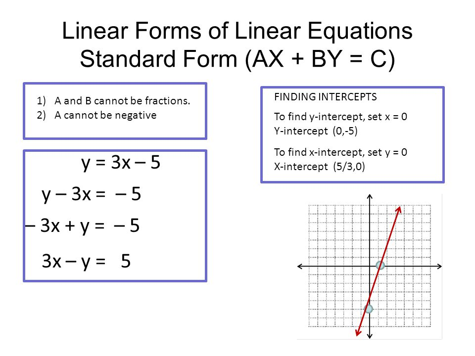 Standard Form Of A Linear Equation Kuta Tessshebaylo – Standard Form of a Linear Equation Worksheet