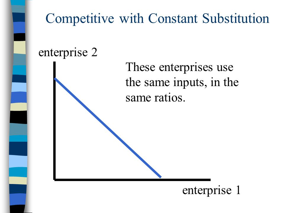 Competitive with Increasing Substitution enterprise 1 enterprise 2 The enterprises use different ratios of inputs and inputs experience diminishing marginal returns in each case.