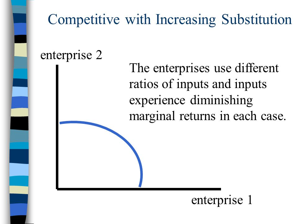 Supplementary enterprise 1 enterprise 2 supplementary range enterprise 1 makes use of some inputs that are not needed for enterprise 2